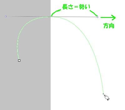 インクスケープ(Inkscape)のパスの扱い方04