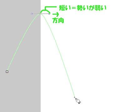 インクスケープ(Inkscape)のパスの扱い方05