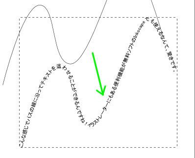インクスケープ(Inkscape)でテキスト(文字)をパス(アウトライン)に沿わせる04