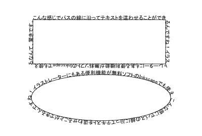 インクスケープ(Inkscape)でテキスト(文字)をパス(アウトライン)に沿わせる07